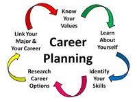 Embedded Image for: Career and Career Exploration  (202092114132380_image.jpg)
